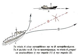 Προσπέρασμα Πλοίου 1