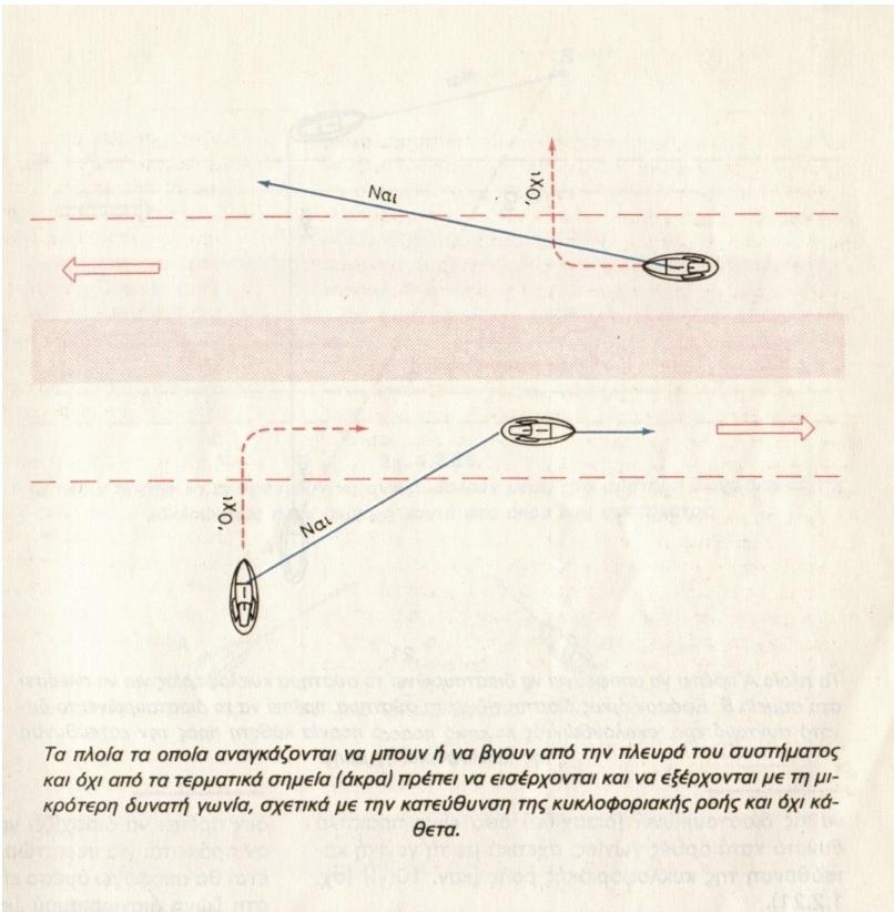 Συστήματα Διαχωρισμού Κυκλοφορίας 2