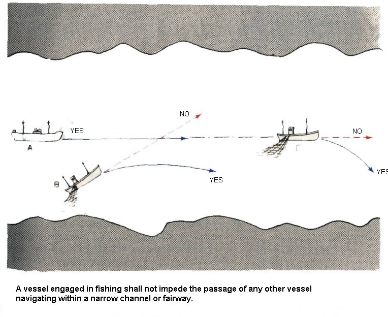 Action to Avoid Collision Narrow Channels 1