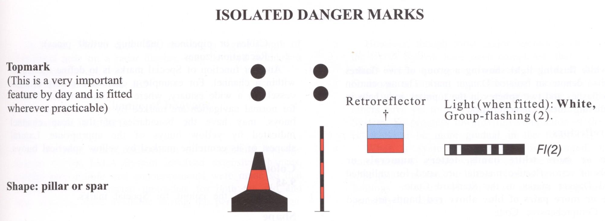 Isolated Danger Marks