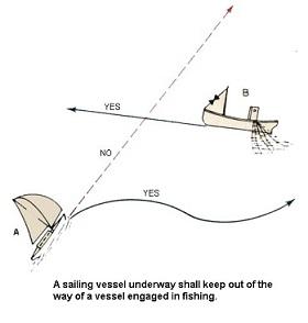 Responsibilities Between Vessels 2