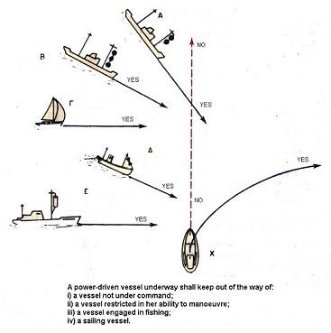 Responsibilities Between Vessels 3