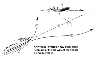 Ship Overtaking 1