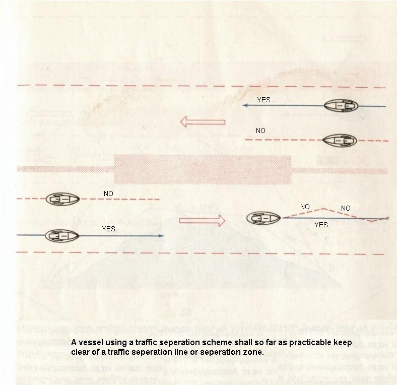 Traffic Separation Schemes 1