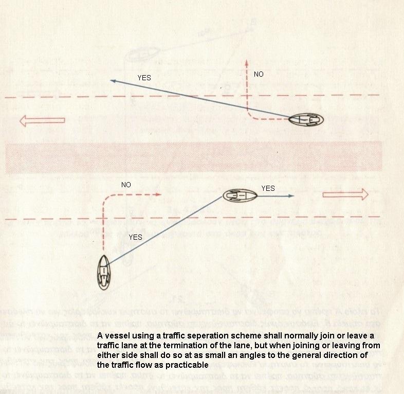 Traffic Separation Schemes 2