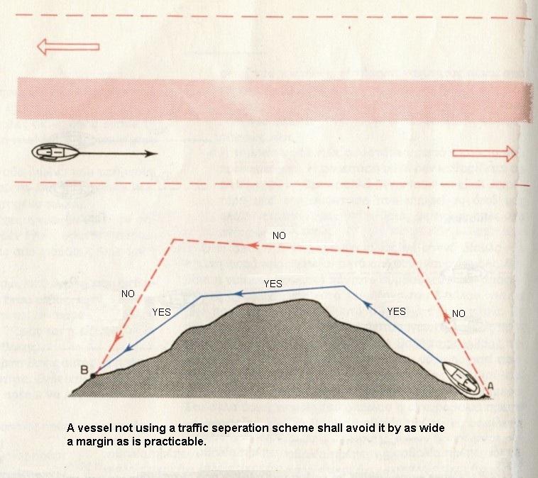Traffic Separation Schemes 3